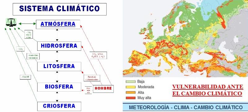 02-sistema-climatico-y-vulnerabilidad