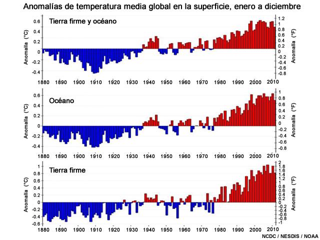 04-anomalias-de-temperatura-global
