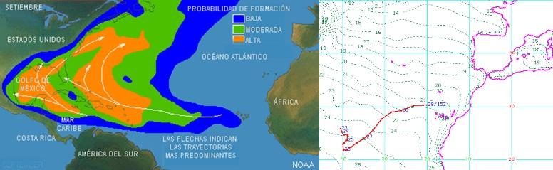 02-trayectorias-y-caso-del-delta-2005