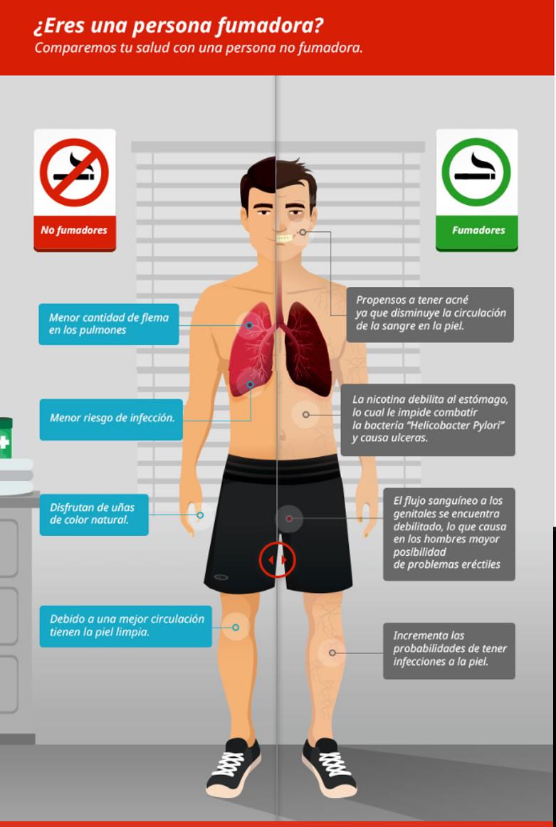 Ejercicio para dejar de fumar ricardo eiriz el alma de - Como eliminar el humo del tabaco en una habitacion ...